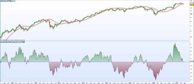 rusell  vs s&p.PNG